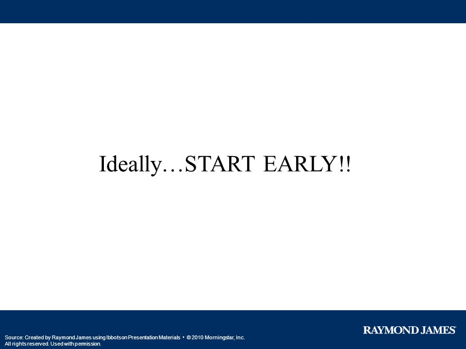 Ideally…START EARLY!! Source: Created by Raymond James using Ibbotson Presentation Materials © 2010 Morningstar, Inc. All rights reserved. Used with p