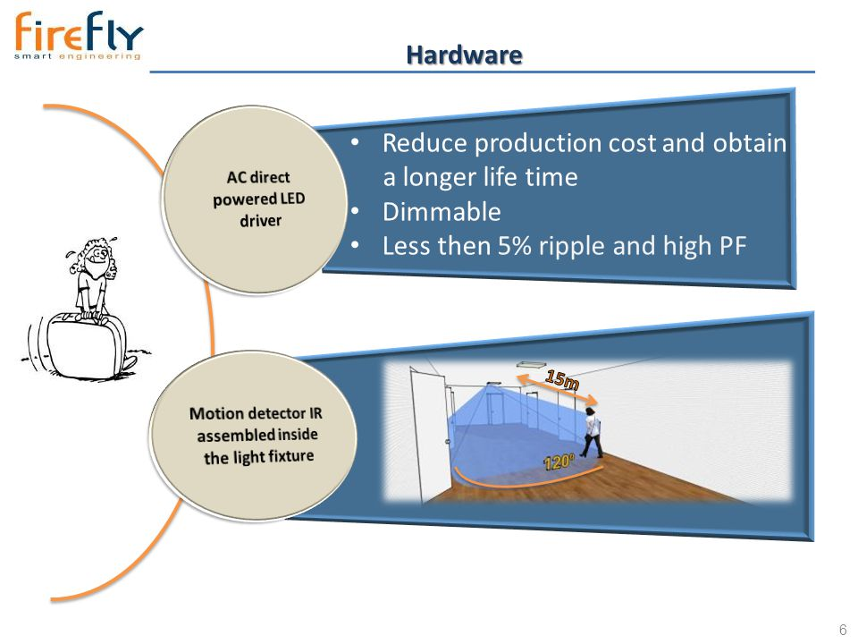 6 Hardware Reduce production cost and obtain a longer life time Dimmable Less then 5% ripple and high PF