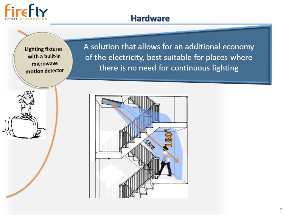 7 A solution that allows for an additional economy of the electricity, best suitable for places where there is no need for continuous lighting Hardware