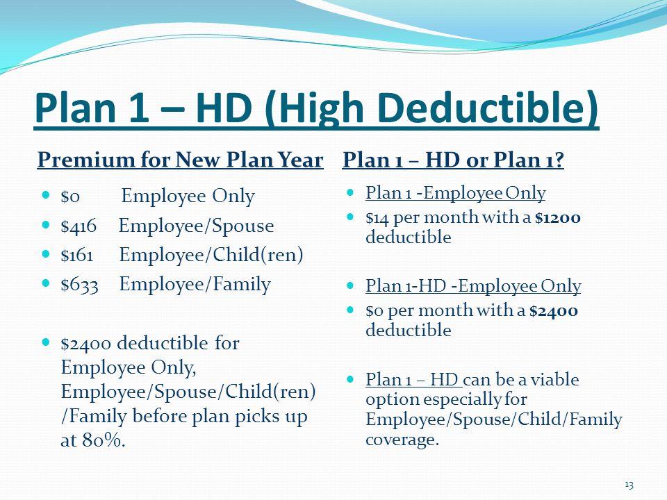 Plan 1 – HD (High Deductible) Premium for New Plan Year Plan 1 – HD or Plan 1? $0 Employee Only $416 Employee/Spouse $161 Employee/Child(ren) $633 Emp