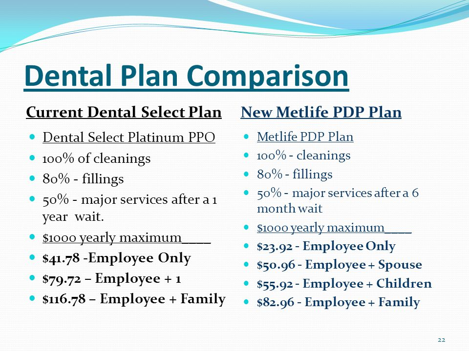 Dental Plan Comparison Current Dental Select Plan New Metlife PDP Plan Dental Select Platinum PPO 100% of cleanings 80% - fillings 50% - major services after a 1 year wait.