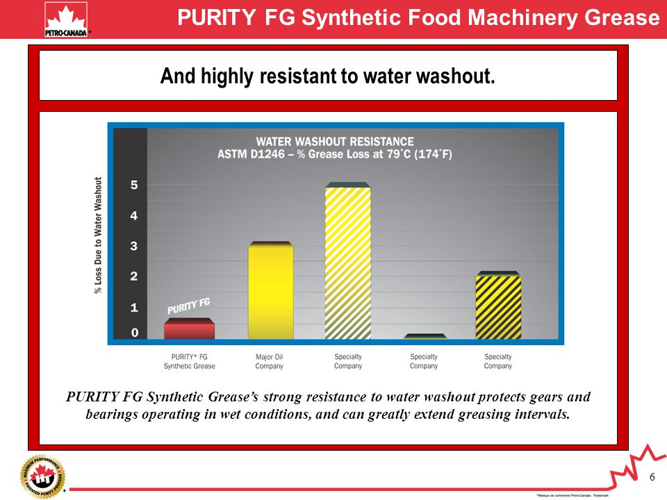 6 And highly resistant to water washout. PURITY FG Synthetic Grease's strong resistance to water washout protects gears and bearings operating in wet