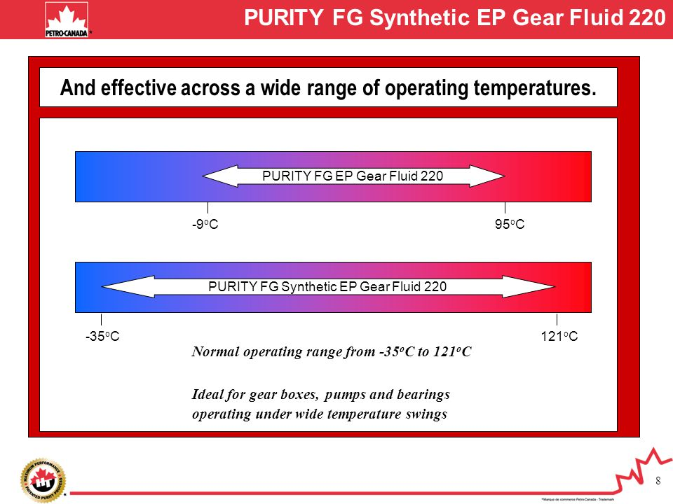8 And effective across a wide range of operating temperatures. PURITY FG EP Gear Fluid 220 -9 o C95 o C PURITY FG Synthetic EP Gear Fluid 220 -35 o C1