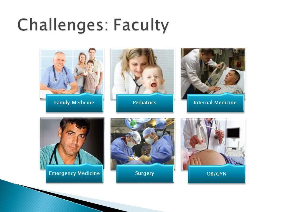 Family MedicinePediatricsInternal Medicine Emergency MedicineSurgery OB/GYN