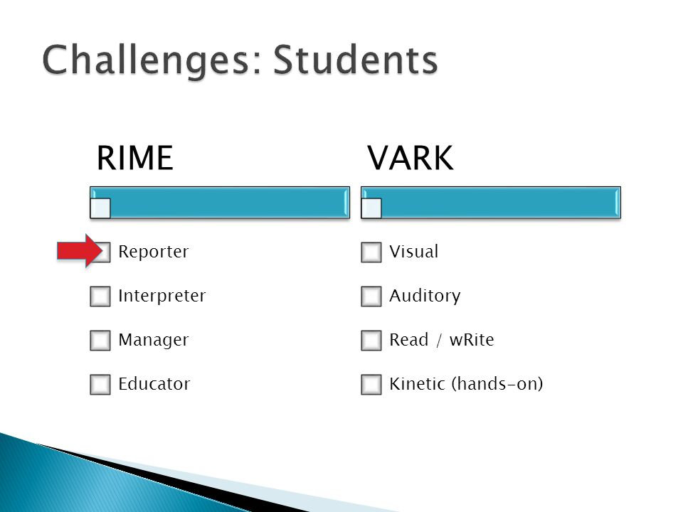 RIME Reporter Interpreter Manager Educator VARK Visual Auditory Read / wRite Kinetic (hands-on)