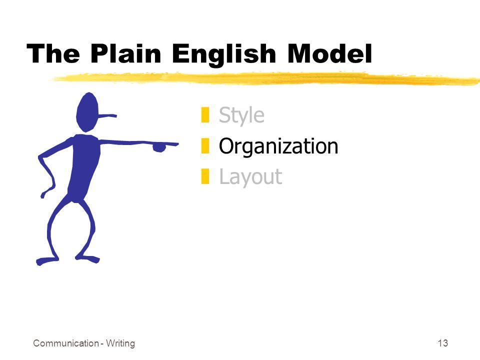 Communication - Writing13 The Plain English Model zStyle zOrganization zLayout