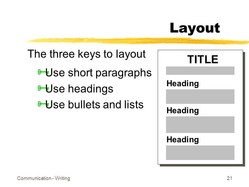 Communication - Writing21 Layout  Use short paragraphs  Use headings  Use bullets and lists The three keys to layout TITLE Heading