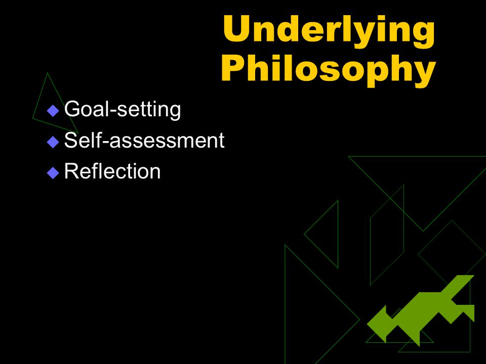 Underlying Philosophy  Goal-setting  Self-assessment  Reflection