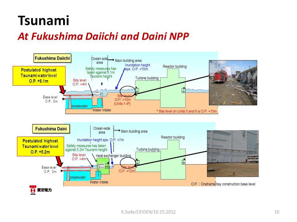 Base level O.P. 0m Base level O.P. 0m Postulated highest Tsunami water level O.P.
