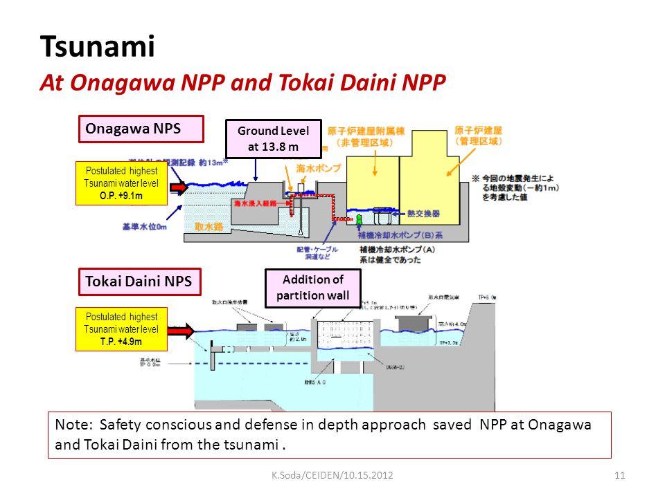 OK Onagawa NPS Postulated highest Tsunami water level O.P.