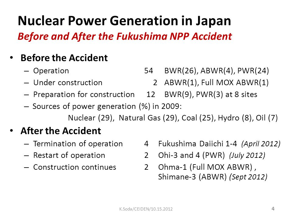 Nuclear Power Generation in Japan Before and After the Fukushima NPP Accident Before the Accident – Operation 54 BWR(26), ABWR(4), PWR(24) – Under con
