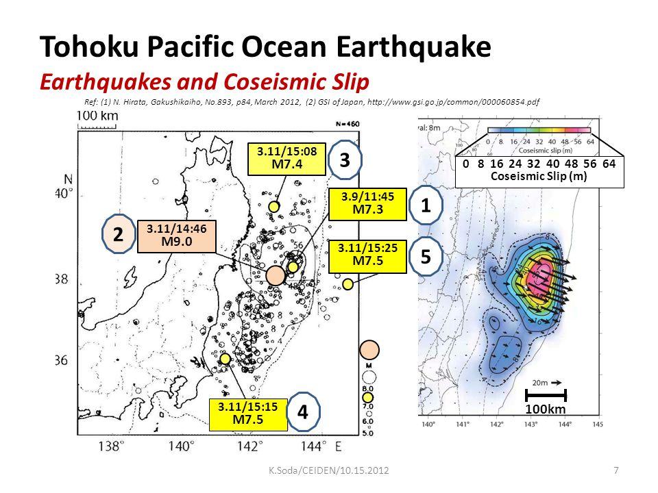Tohoku Pacific Ocean Earthquake Earthquakes and Coseismic Slip 3.11/15:15 M7.5 3.9/11:45 M7.3 3.11/15:08 M7.4 0 8 16 24 32 40 48 56 64 Coseismic Slip (m) 100km 3.11/14:46 M9.0 3.11/15:25 M7.5 Ref: (1) N.