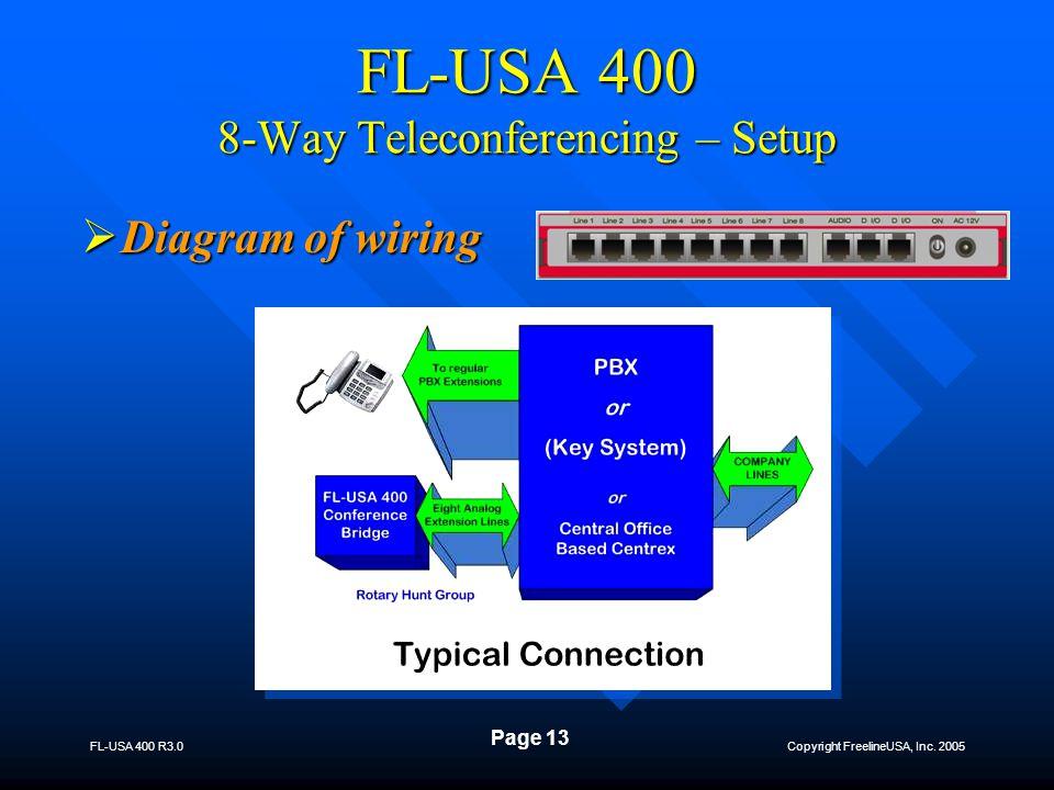 Copyright FreelineUSA, Inc. 2005 FL-USA 400 R3.0 Page 13 FL-USA 400 8-Way Teleconferencing – Setup  Diagram of wiring
