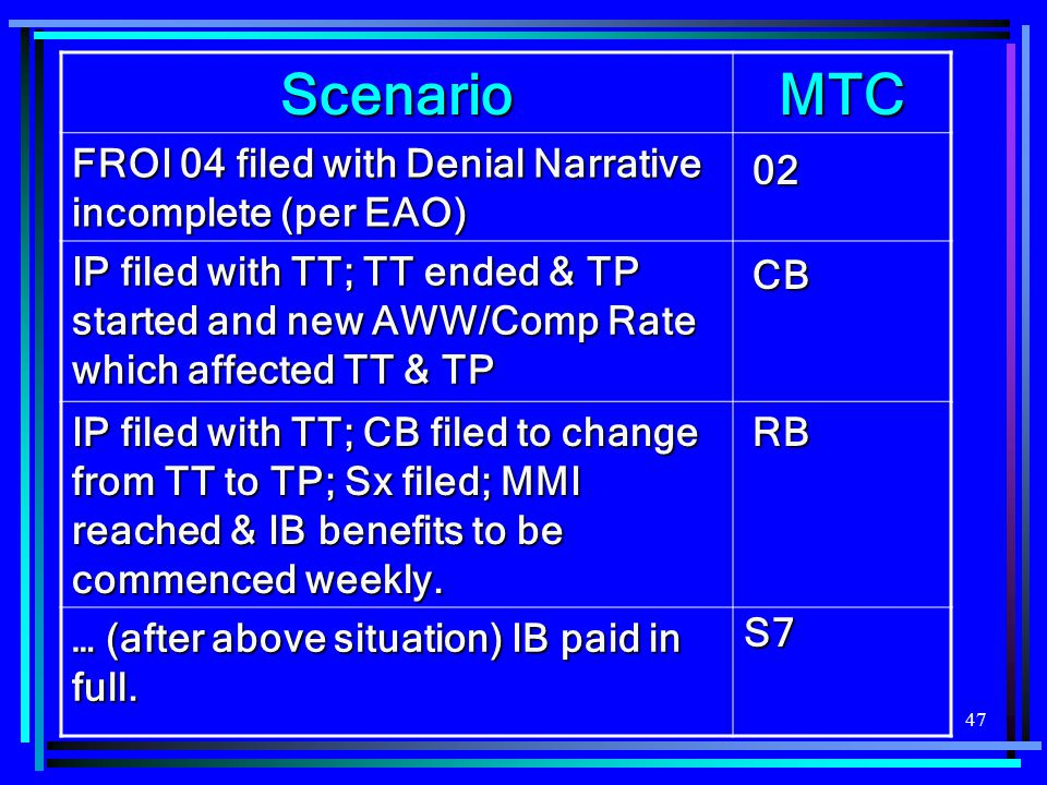 47 ScenarioMTC FROI 04 filed with Denial Narrative incomplete (per EAO) IP filed with TT; TT ended & TP started and new AWW/Comp Rate which affected TT & TP IP filed with TT; CB filed to change from TT to TP; Sx filed; MMI reached & IB benefits to be commenced weekly.