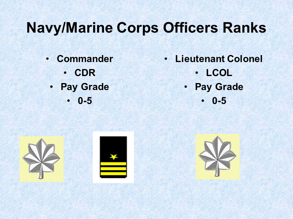 Navy/Marine Corps Officers Ranks Commander CDR Pay Grade 0-5 Lieutenant Colonel LCOL Pay Grade 0-5