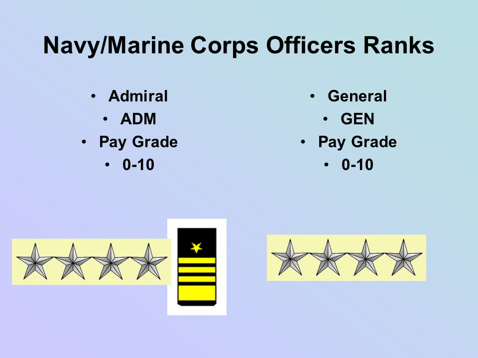 Navy/Marine Corps Officers Ranks Admiral ADM Pay Grade 0-10 General GEN Pay Grade 0-10