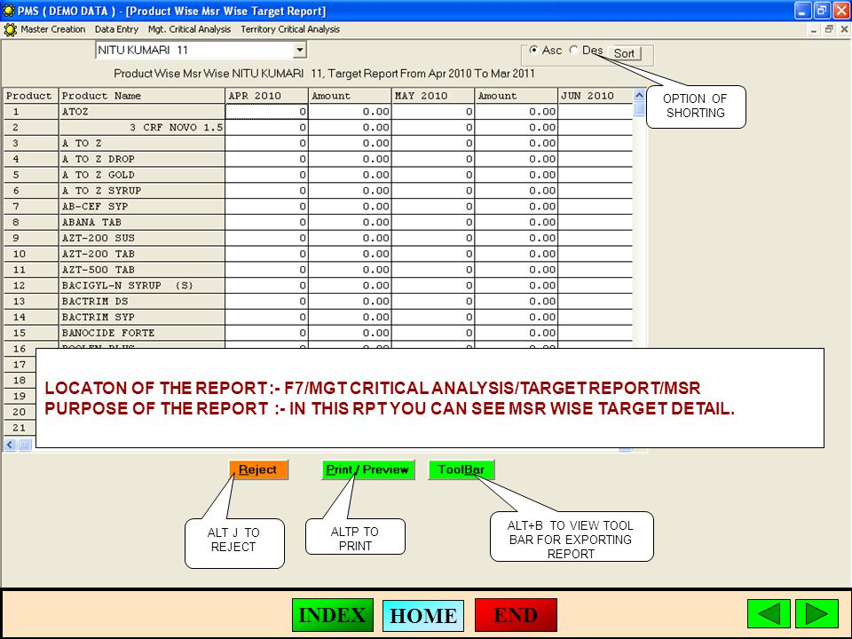 ALT J TO REJECT ALTP TO PRINT ALT+B TO VIEW TOOL BAR FOR EXPORTING REPORT LOCATON OF THE REPORT :- F7/MGT CRITICAL ANALYSIS/TARGET REPORT/MSR PURPOSE OF THE REPORT :- IN THIS RPT YOU CAN SEE MSR WISE TARGET DETAIL.