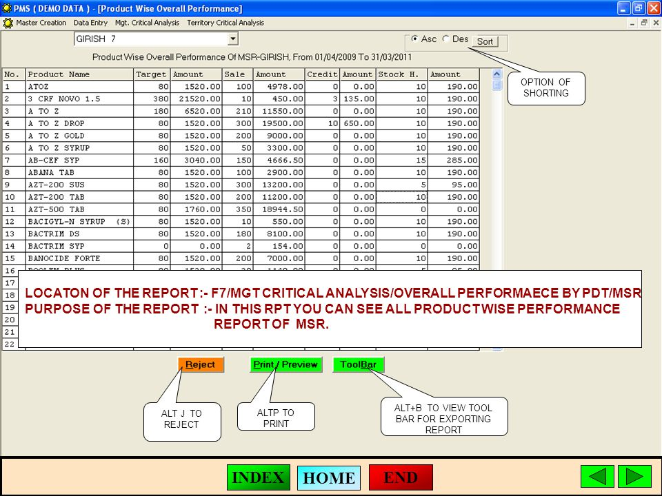 ALT J TO REJECT ALTP TO PRINT ALT+B TO VIEW TOOL BAR FOR EXPORTING REPORT LOCATON OF THE REPORT :- F7/MGT CRITICAL ANALYSIS/OVERALL PERFORMAECE BY PDT/MSR PURPOSE OF THE REPORT :- IN THIS RPT YOU CAN SEE ALL PRODUCT WISE PERFORMANCE REPORT OF MSR.