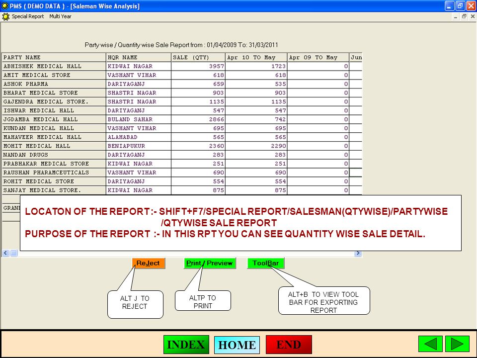 ALT J TO REJECT ALTP TO PRINT ALT+B TO VIEW TOOL BAR FOR EXPORTING REPORT LOCATON OF THE REPORT :- SHIFT+F7/SPECIAL REPORT/SALESMAN(QTYWISE)/PARTYWISE /QTYWISE SALE REPORT PURPOSE OF THE REPORT :- IN THIS RPT YOU CAN SEE QUANTITY WISE SALE DETAIL.