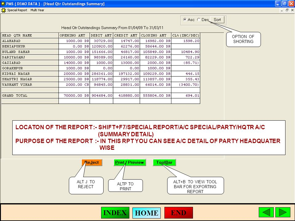 ALT J TO REJECT ALTP TO PRINT ALT+B TO VIEW TOOL BAR FOR EXPORTING REPORT LOCATON OF THE REPORT :- SHIFT+F7/SPECIAL REPORT/A/C SPECIAL/PARTY/HQTR A/C (SUMMARY DETAIL) PURPOSE OF THE REPORT :- IN THIS RPT YOU CAN SEE A/C DETAIL OF PARTY HEADQUATER WISE OPTION OF SHORTING END HOME INDEX