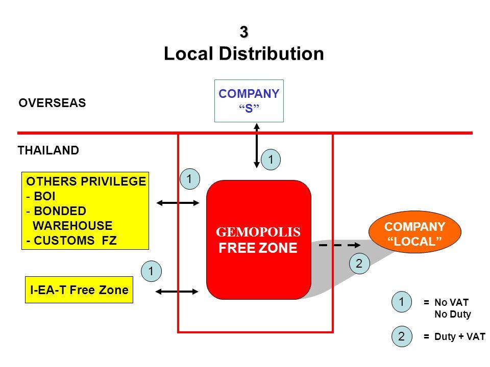 3 Sorting OVERSEAS THAILAND GEMOPOLIS FREE ZONE COMPANY LOCAL COMPANY LOCAL COMPANY S COMPANY C 1 1 2 = No VAT No Duty = Duty + VAT 1 2 1