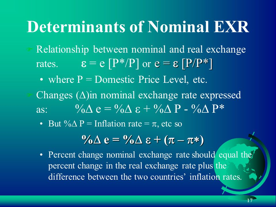 17 Determinants of Nominal EXR e =  [P/P*]  Relationship between nominal and real exchange rates.