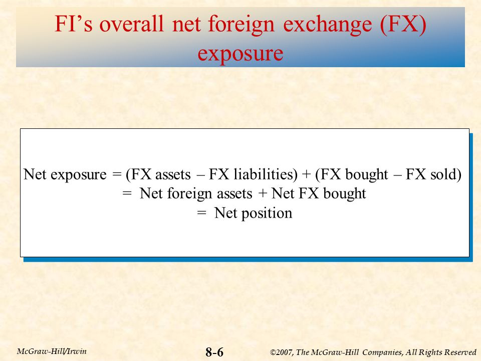 ©2007, The McGraw-Hill Companies, All Rights Reserved 8-6 McGraw-Hill/Irwin FI's overall net foreign exchange (FX) exposure Net exposure = (FX assets – FX liabilities) + (FX bought – FX sold) = Net foreign assets + Net FX bought = Net position Net exposure = (FX assets – FX liabilities) + (FX bought – FX sold) = Net foreign assets + Net FX bought = Net position
