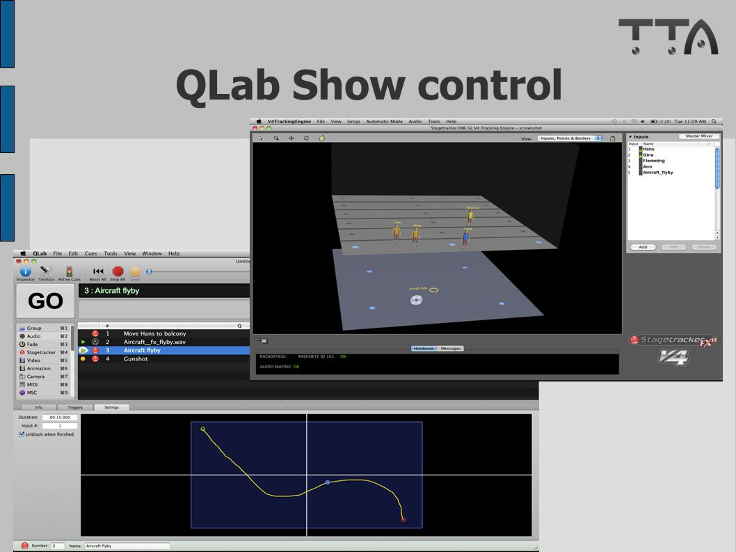 QLab Show control