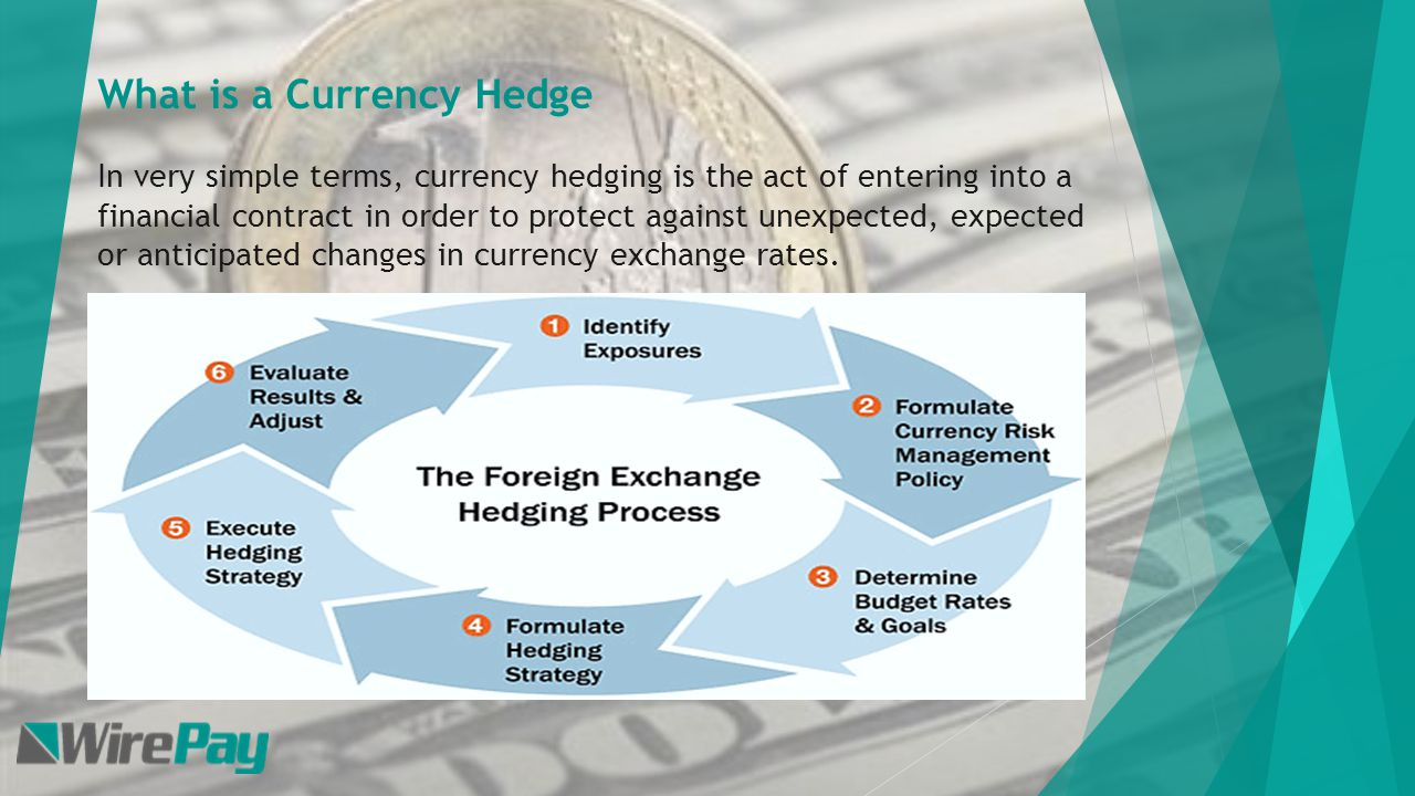 What is a Currency Hedge In very simple terms, currency hedging is the act of entering into a financial contract in order to protect against unexpected, expected or anticipated changes in currency exchange rates.