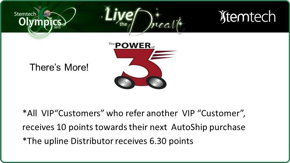 Example : VIP Customer Referral Incentive VIP Customer #1 VIP #2 pays 500.00Distributor Bill VIP Customer #1 gets 10 AutoShip points Bill gets 6.30 AutoShip points