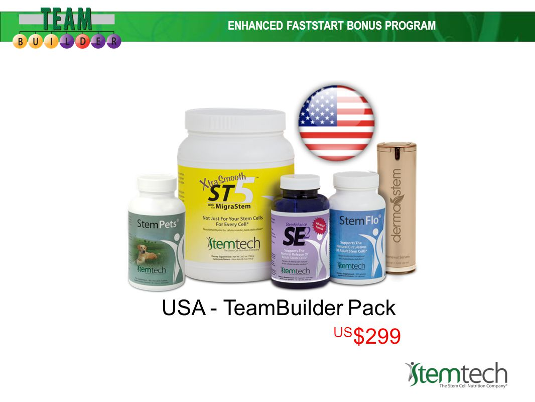 ENHANCED FASTSTART BONUS PROGRAM USA - TeamBuilder Pack US $299