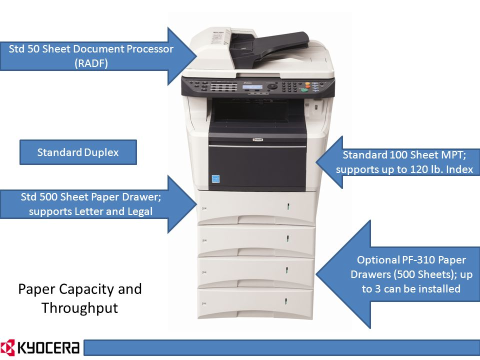 Std 50 Sheet Document Processor (RADF) Std 500 Sheet Paper Drawer; supports Letter and Legal Standard 100 Sheet MPT; supports up to 120 lb.