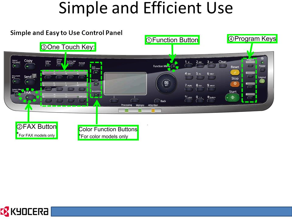 Simple and Easy to Use Control Panel Simple and Efficient Use