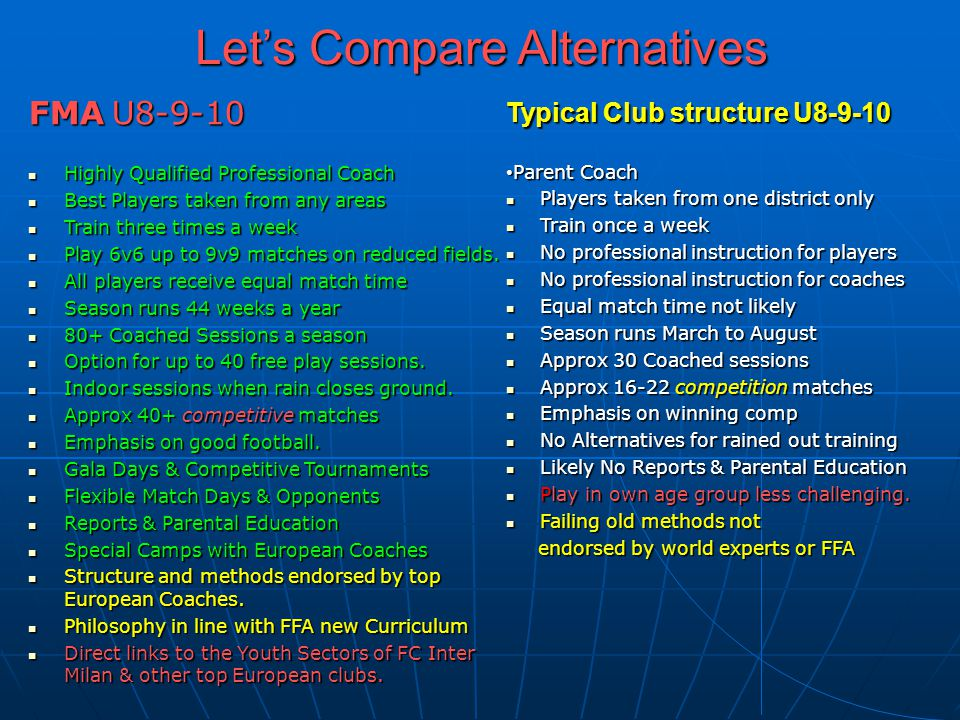 Let's Compare Alternatives FMA 11-12-13's Elite Academy(Squad of 14 players) Highly Qualified Professional Coaches Highly Qualified Professional Coaches Train three times a week Train three times a week Play 6v6 up to 9v9 matches on reduced fields as well as 11 aside matches.