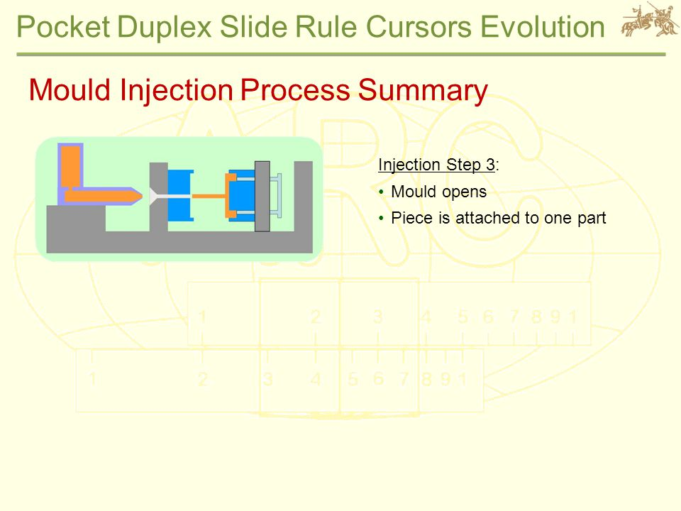 Pocket Duplex Slide Rule Cursors Evolution Injection Step 3: Mould opens Piece is attached to one part Mould Injection Process Summary