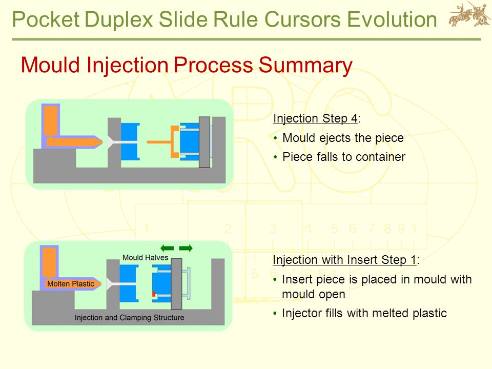 Pocket Duplex Slide Rule Cursors Evolution Injection Step 4: Mould ejects the piece Piece falls to container Mould Injection Process Summary Injection with Insert Step 1: Insert piece is placed in mould with mould open Injector fills with melted plastic