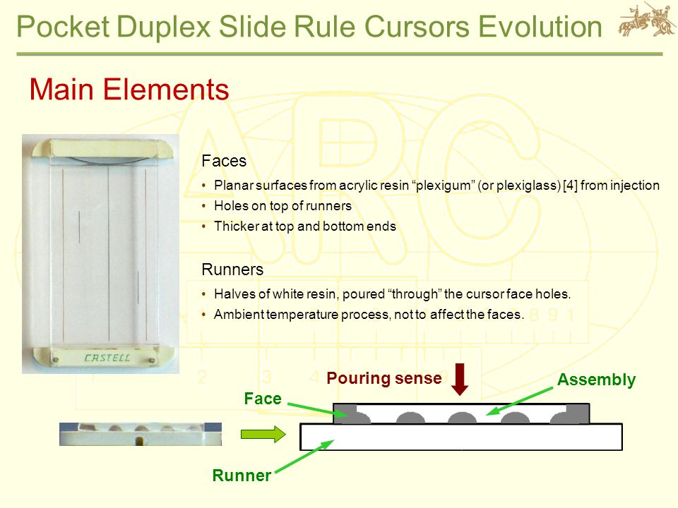 Pocket Duplex Slide Rule Cursors Evolution Main Elements Faces Planar surfaces from acrylic resin plexigum (or plexiglass) [4] from injection Holes on top of runners Thicker at top and bottom ends Runners Halves of white resin, poured through the cursor face holes.
