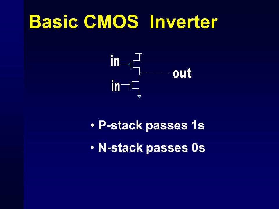 Basic CMOS Inverter P-stack passes 1s N-stack passes 0s