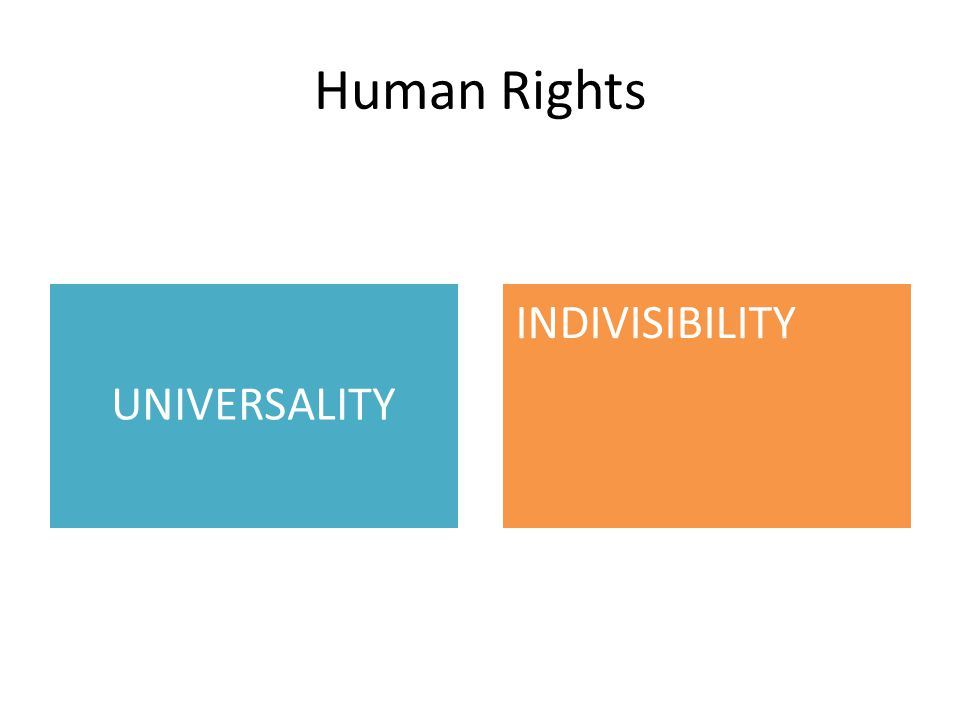 Human Rights UNIVERSALITY INDIVISIBILITY