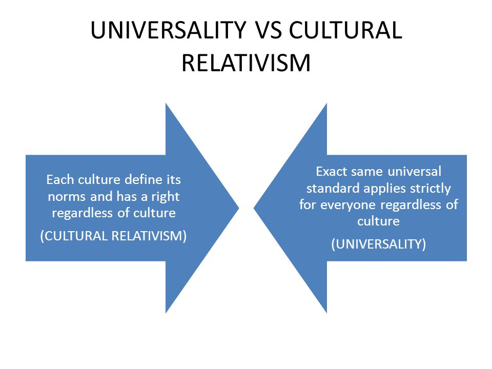 UNIVERSALITY VS CULTURAL RELATIVISM Each culture define its norms and has a right regardless of culture (CULTURAL RELATIVISM) Exact same universal sta