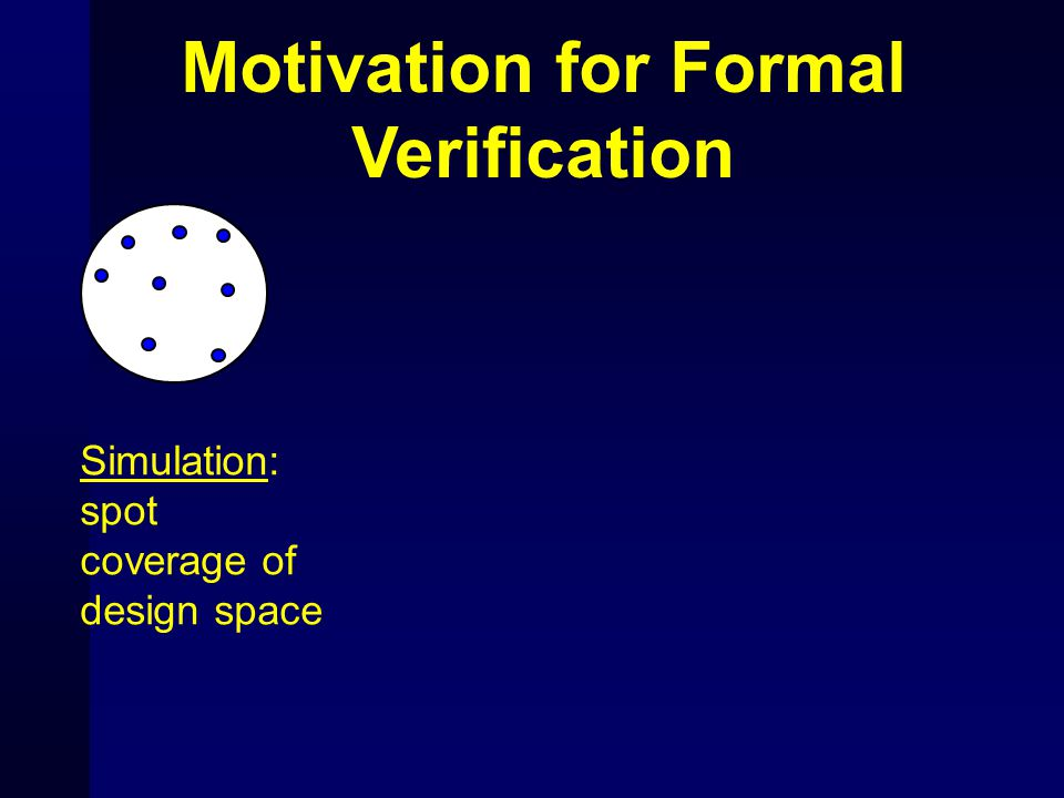 Simulation: spot coverage of design space Motivation for Formal Verification