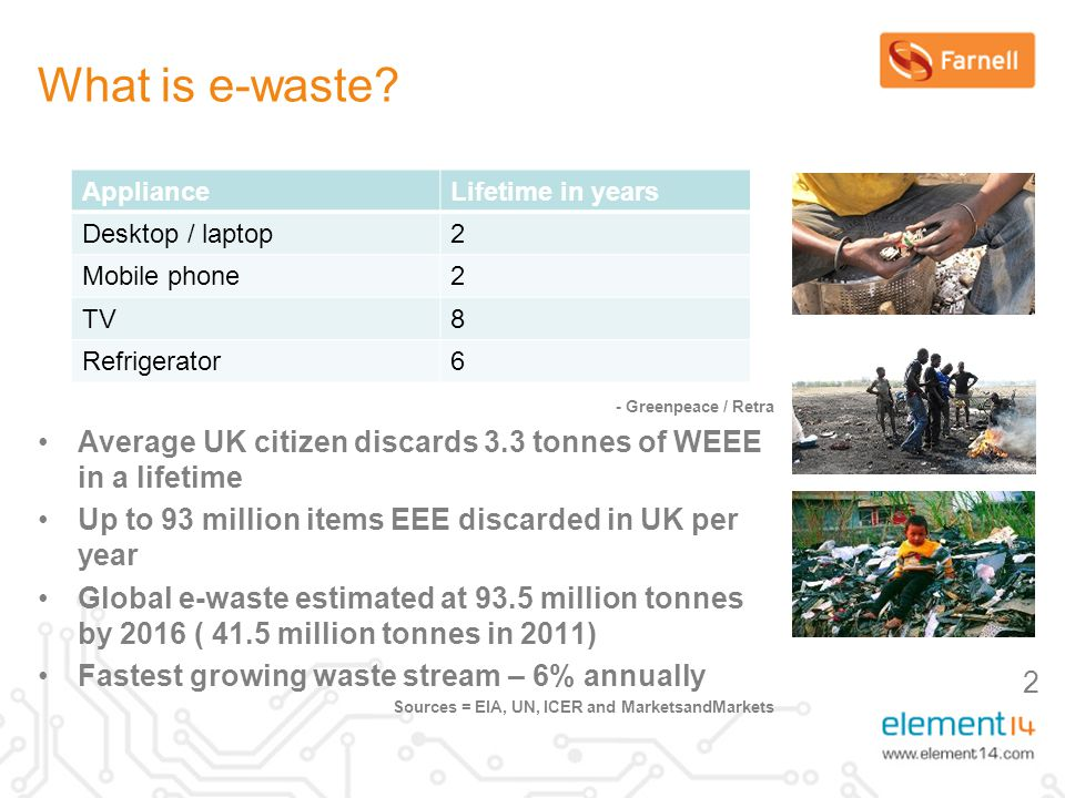 2 What is e-waste.