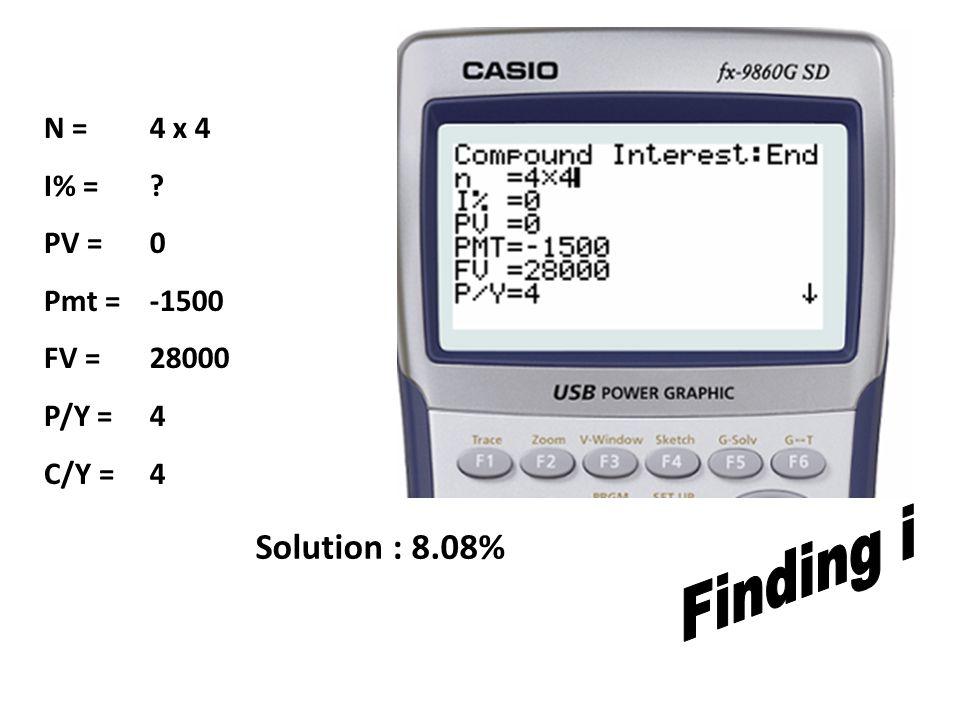 N = I% = PV = Pmt = FV = P/Y = C/Y = 4 x 4 0 -1500 28000 4 Solution : 8.08%
