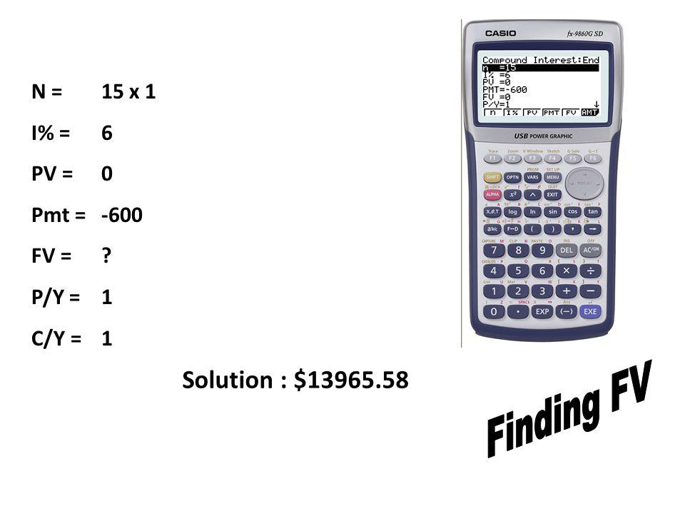 N = I% = PV = Pmt = FV = P/Y = C/Y = 15 x 1 6 0 -600 ? 1 Solution : $13965.58