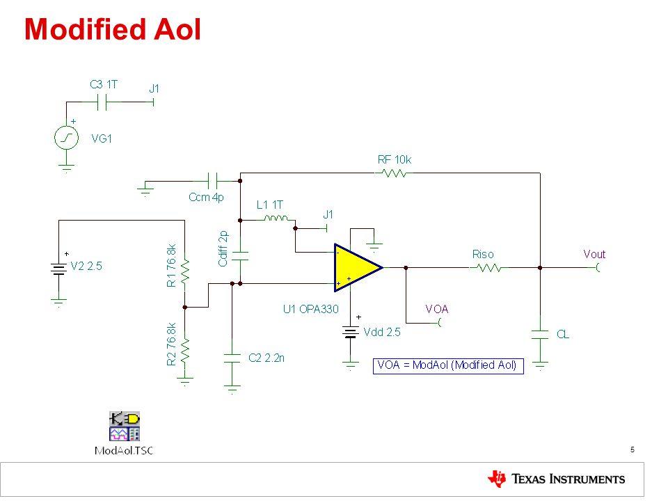 Modified Aol 5