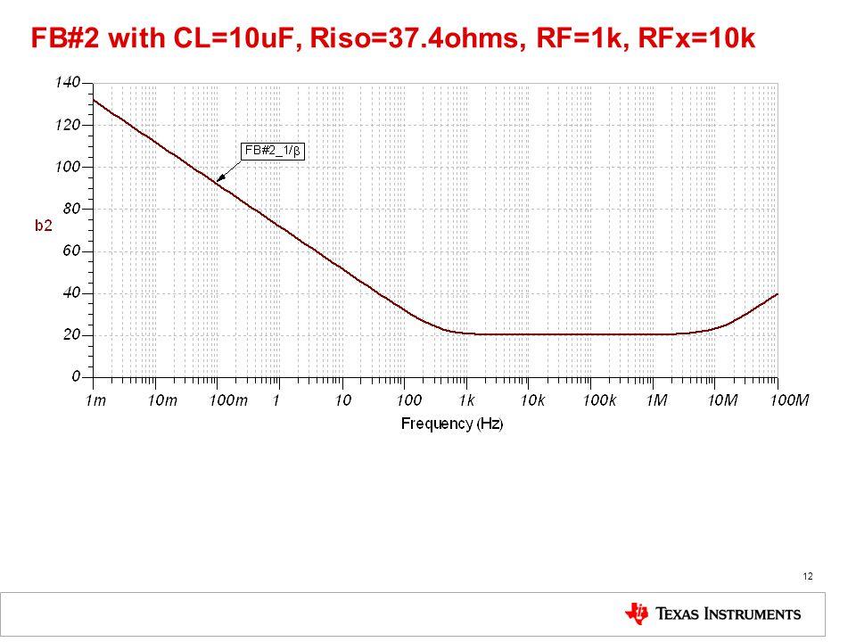 FB#2 with CL=10uF, Riso=37.4ohms, RF=1k, RFx=10k 12