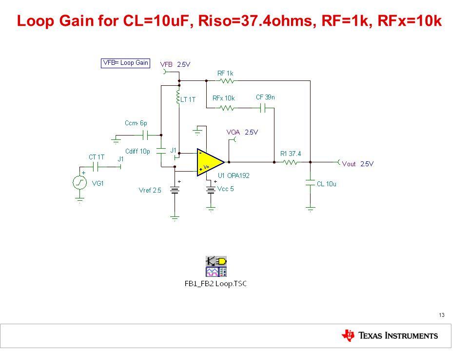 Loop Gain for CL=10uF, Riso=37.4ohms, RF=1k, RFx=10k 13