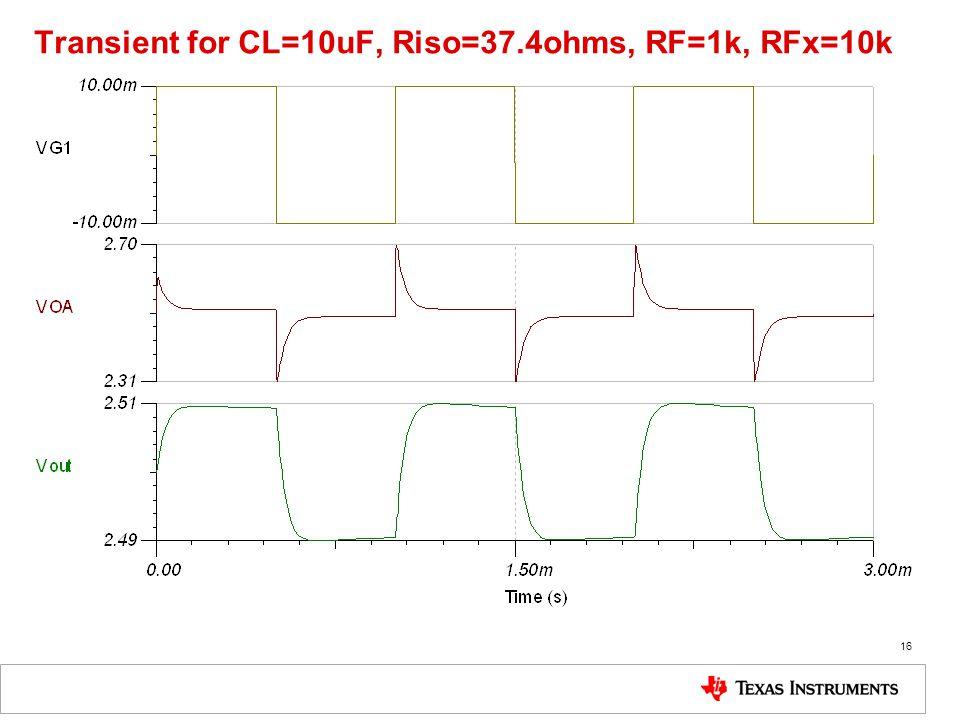 Transient for CL=10uF, Riso=37.4ohms, RF=1k, RFx=10k 16