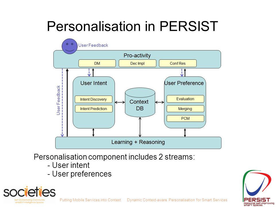 Putting Mobile Services into ContextDynamic Context-aware Personalisation for Smart Services Personalisation in PERSIST Personalisation component incl
