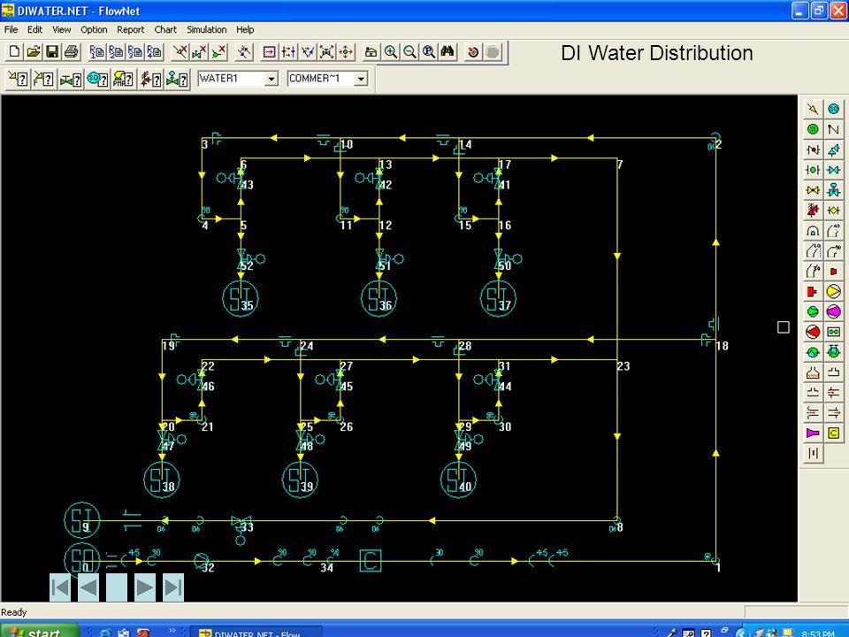 DI Water Distribution